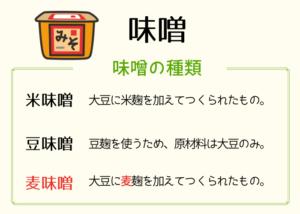 味噌の原材料